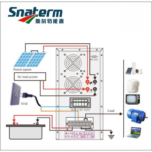 Pure sine wave hybrid solar inverter 6KW 10KW 20KW